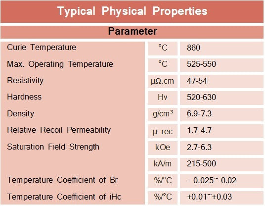 alnico physical properties specifications