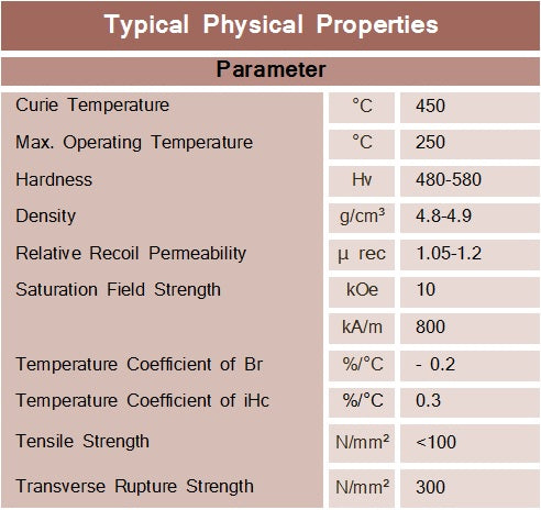 ferrite physical properties specifications
