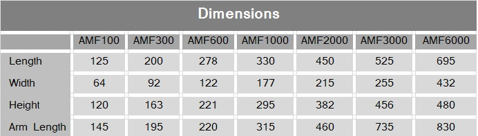 magnetic lifters dimensions