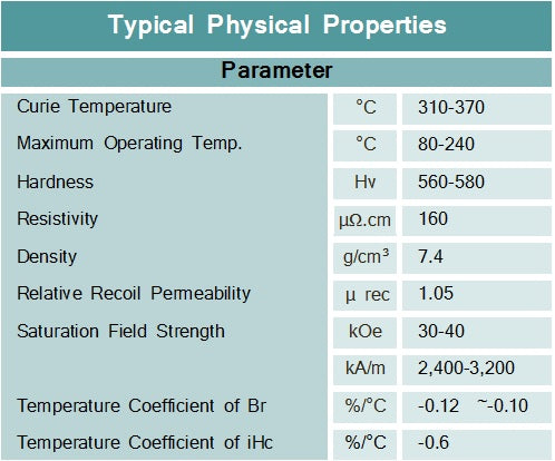 rare earth neodymium physical properties specifications