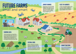 Precision Farming with uses of technology