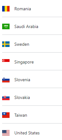 country list 4