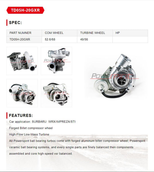 Turbocharger Units