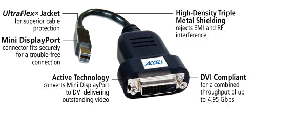 This adapter features ultraFlex jacket, high-density triple metal shielding, DVI compliant, and active technology