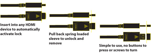 AVGrip Locking provides a front-line defense against a loose HDMI connection