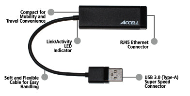 ACCELL USB TO ETHERNET DRIVERS FOR WINDOWS DOWNLOAD