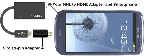 Simply insert the Micro USB end of your MHL to HDMI Adapter into the 5-pin female port.