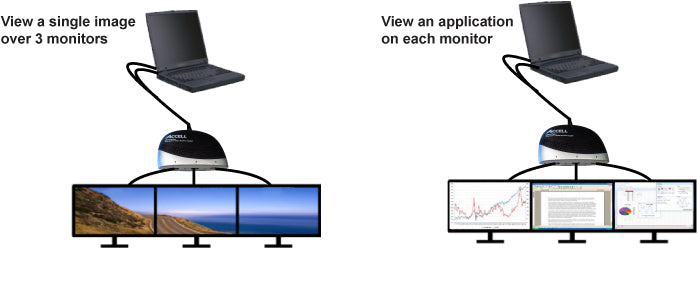 This multi-monitor adapter expand your compacted view to up to 3 additional displays, providing efficiency and productivity for multi-tasking