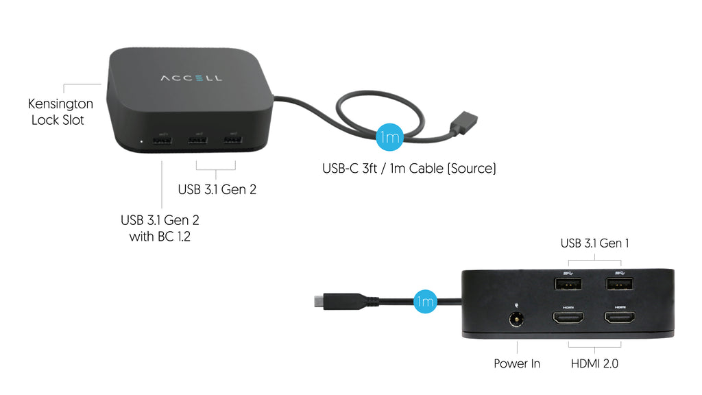 equipped with 2 HDMI 2.0, 3 USB-A 3.1 Gen 2, and 2 USB 3.1 Gen 1 Type A, and power connection for up to 100W power delivery