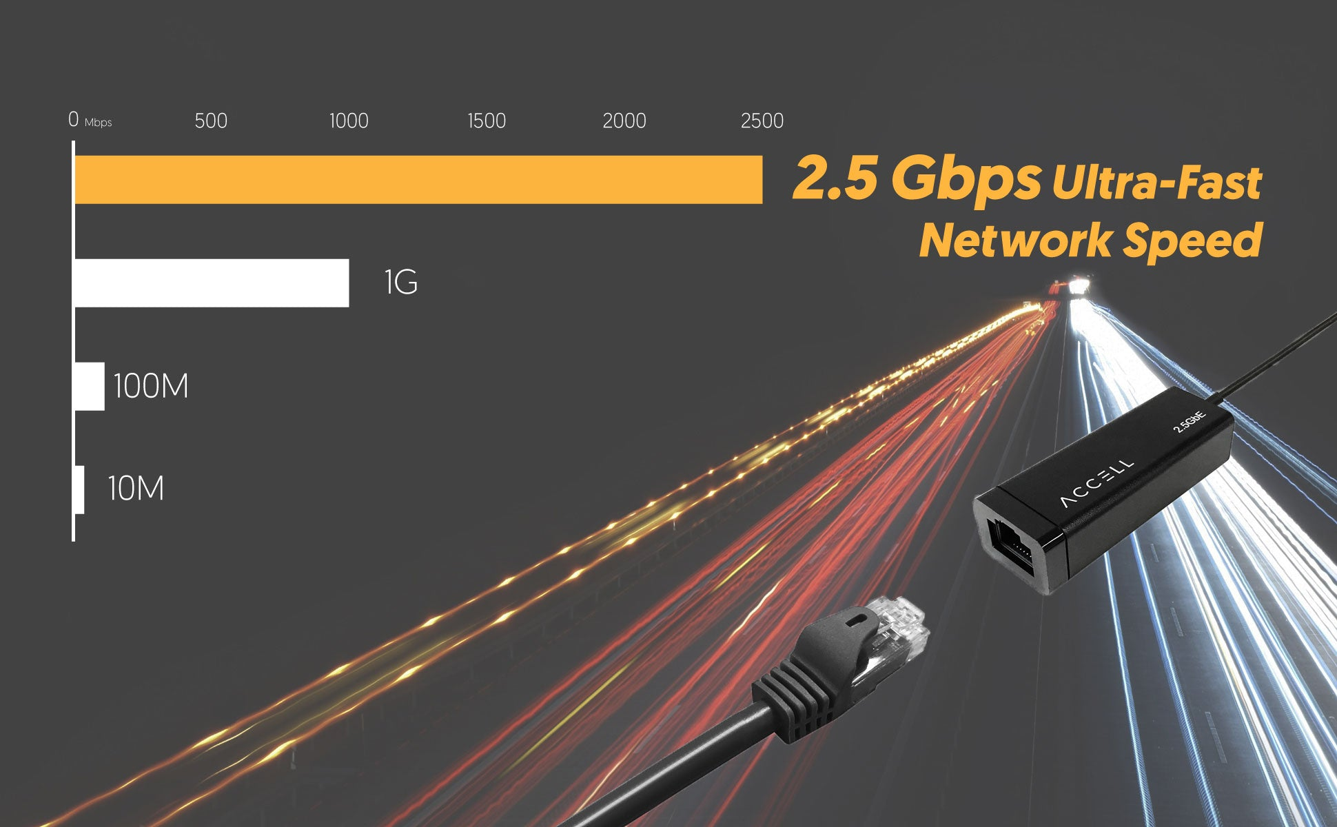 2.5Gb Ethernet Adapter allows 2.5 times faster network speed from previous gigabit ethernet connection