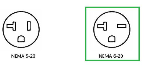 NEMA 5-20 and NEMA 6-20 sockets look very similar yet are drastically different.