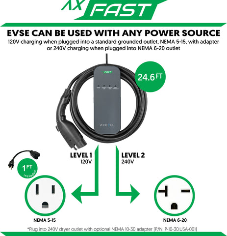 Our EVSE charges at a range from 90V to 135V for Level 1 and 190V to 250V for Level 2. It is compatible with all electric vehicles that meet SAE J1772 standards.