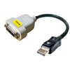 UltraAV® DisplayPort to DVI-D Passive Adapter