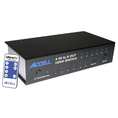 UltraAV® 4x8 HDMI 1.2 Audio/Video Switch and Distribution Amplifier
