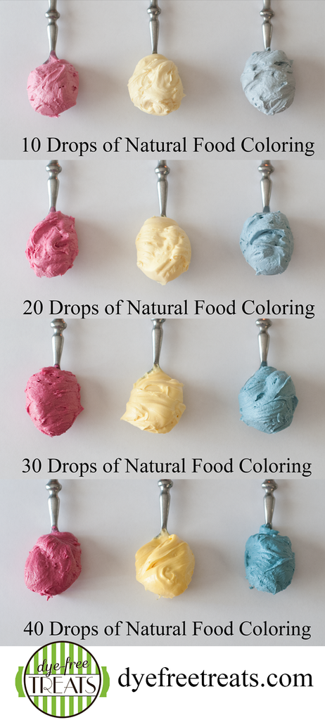 How to Decorate with the Natural Food Coloring | Dye Free Treats