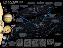 Load image into Gallery viewer, The Solar System: 2 sided Wall Maps EVMAPLINK