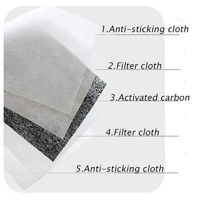 Carbon Filter Replacement Pack for Face Covers - LuxeMutt