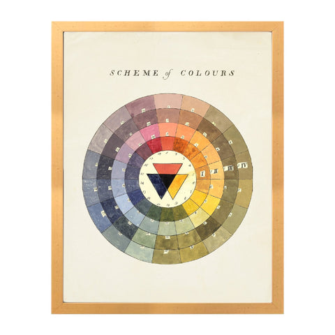 Scheme of Colours Print
