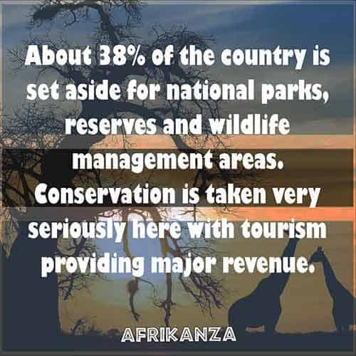 About 38% of the country is set aside for national parks, reserves, and wildlife management areas