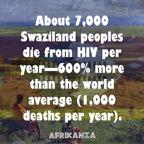 About 7,000 Swaziland peoples die from HIV per year—600% more than the world average (1,000 deaths per year).