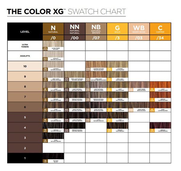 THE COLOR XG GOLD CHART