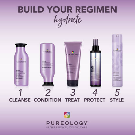 PUREOLOGY HYDRATE COLLECTION