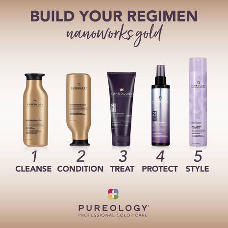 Pureology Nanoworks Gold Collection