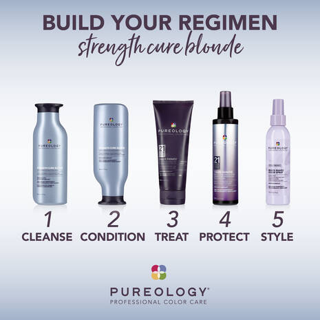 Pureology Purple Shampoo Collection