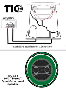 "GS4 - 8""  Outdoor Weather-Resistant Omnidirectional Dual Voice Coil (DVC) In-Ground Speaker"