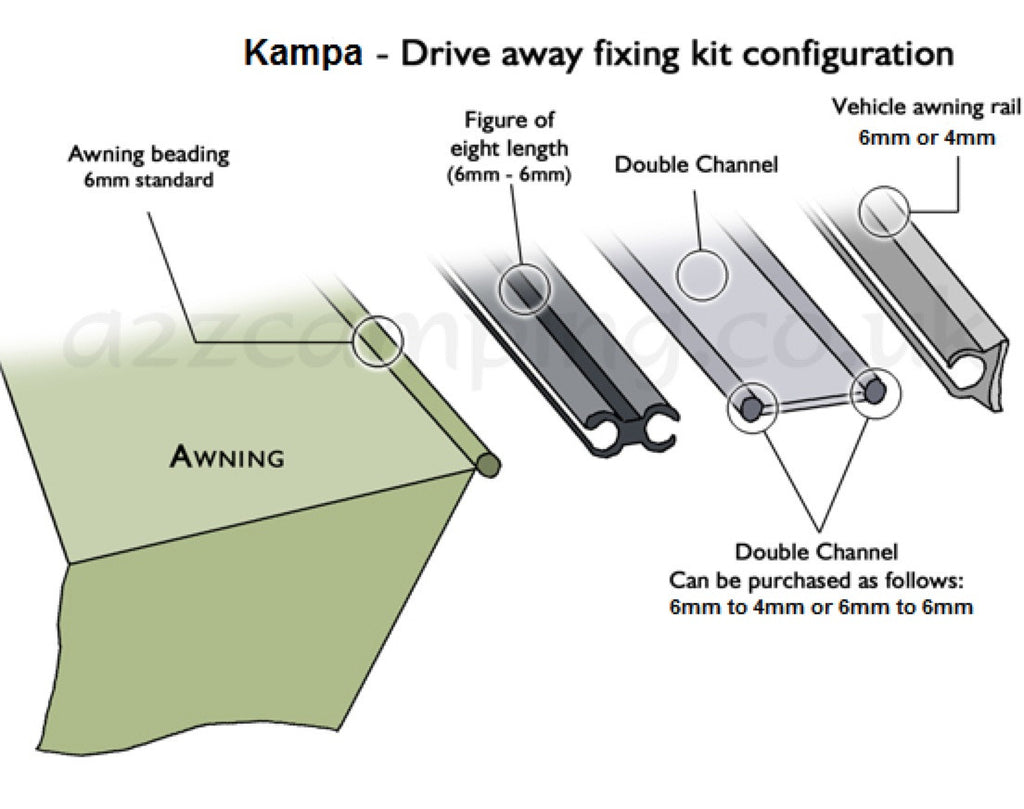 Kampa Driveaway Kit 6mm to 4mm Keder 3m-Tamworth Camping
