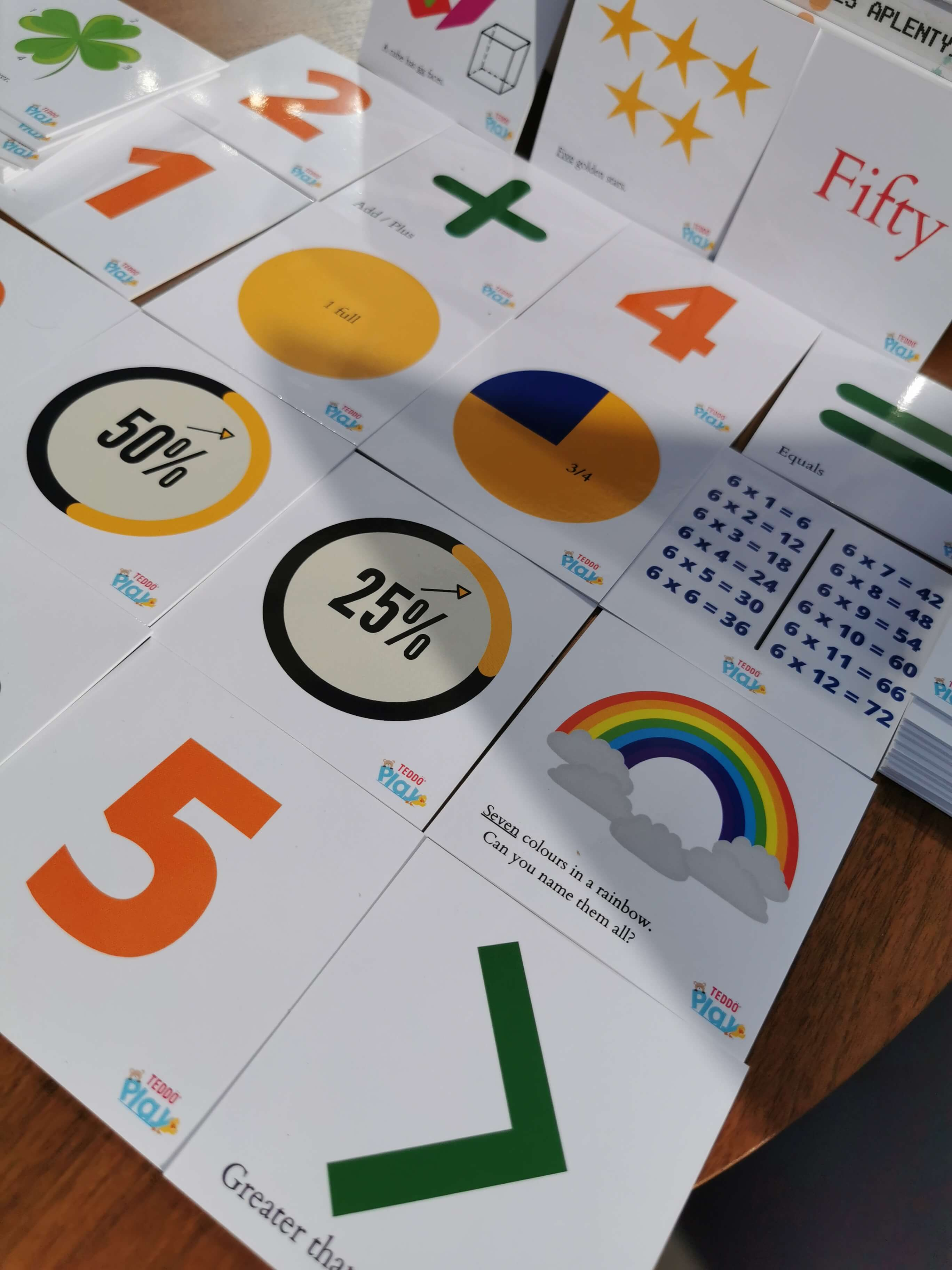 Maths - Possibilities Aplenty! (Numeracy Learning Set of 42!)