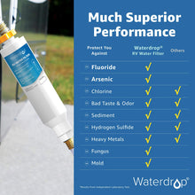 Load image into Gallery viewer, Inline Water Filter, NSF Certified, Reduces Lead, Fluoride, Cl, Bad Taste