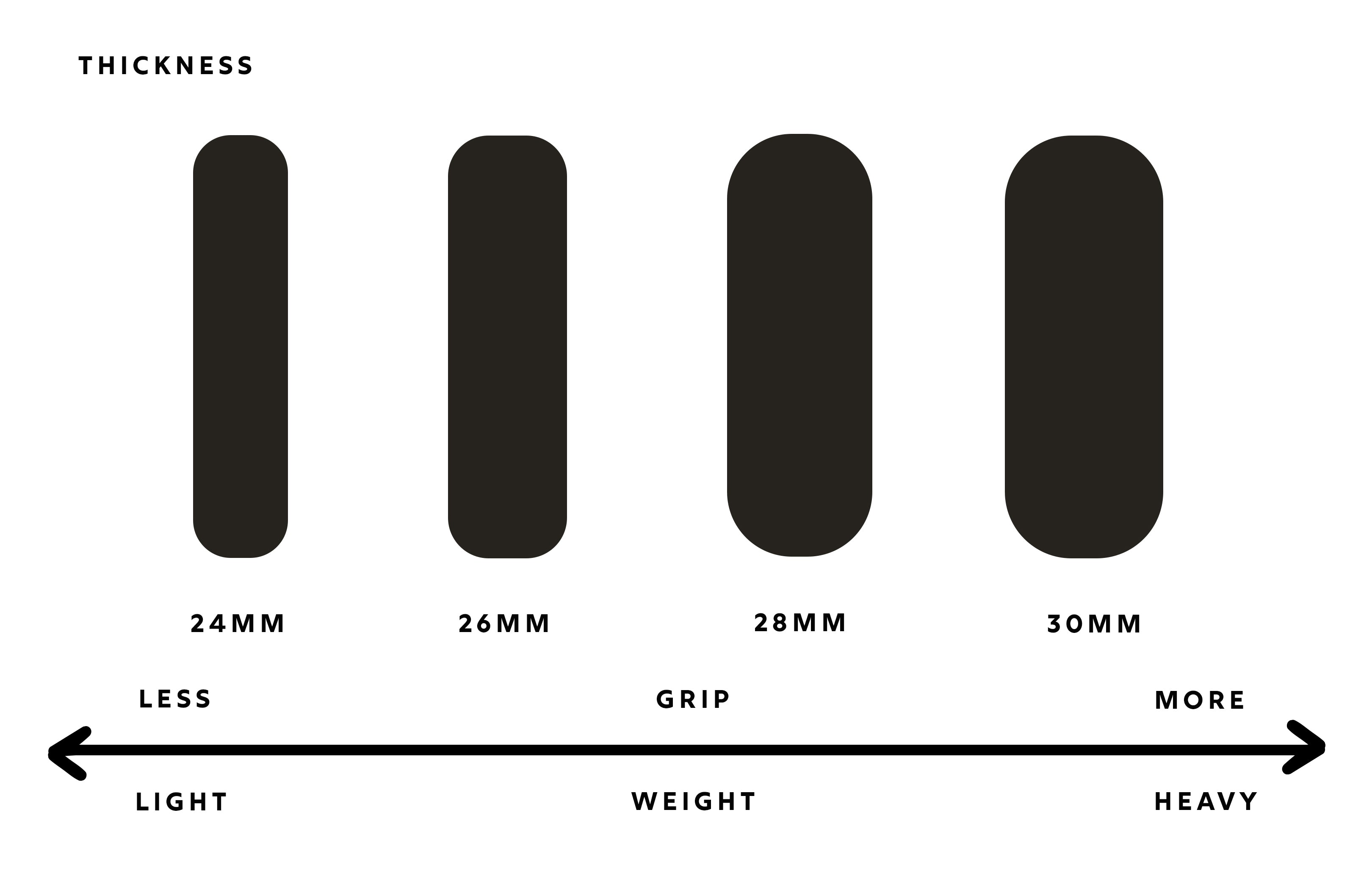 Diagram of Scooter Wheel Thickness at Rideminded