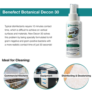 Decon 30 - 4oz Spray Bottle