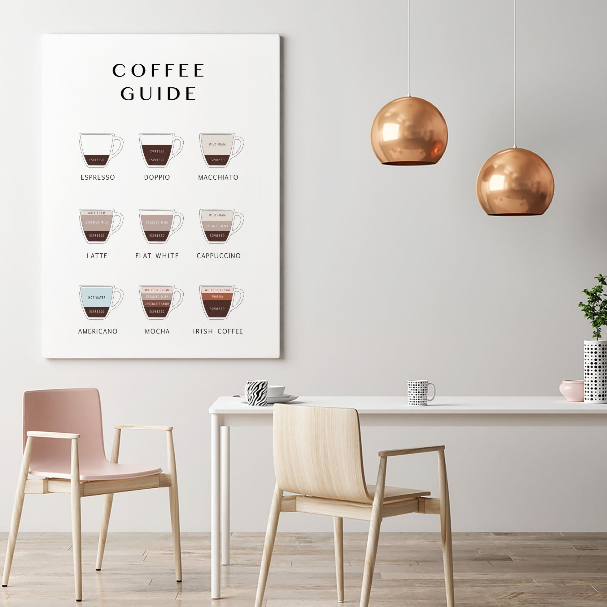 Coffee Chart Canvas