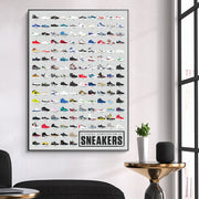 A Visual Compendium of Sneakers
