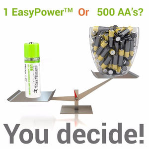 USB Rechargeable Battery on scale next to regular AA Batteries with text