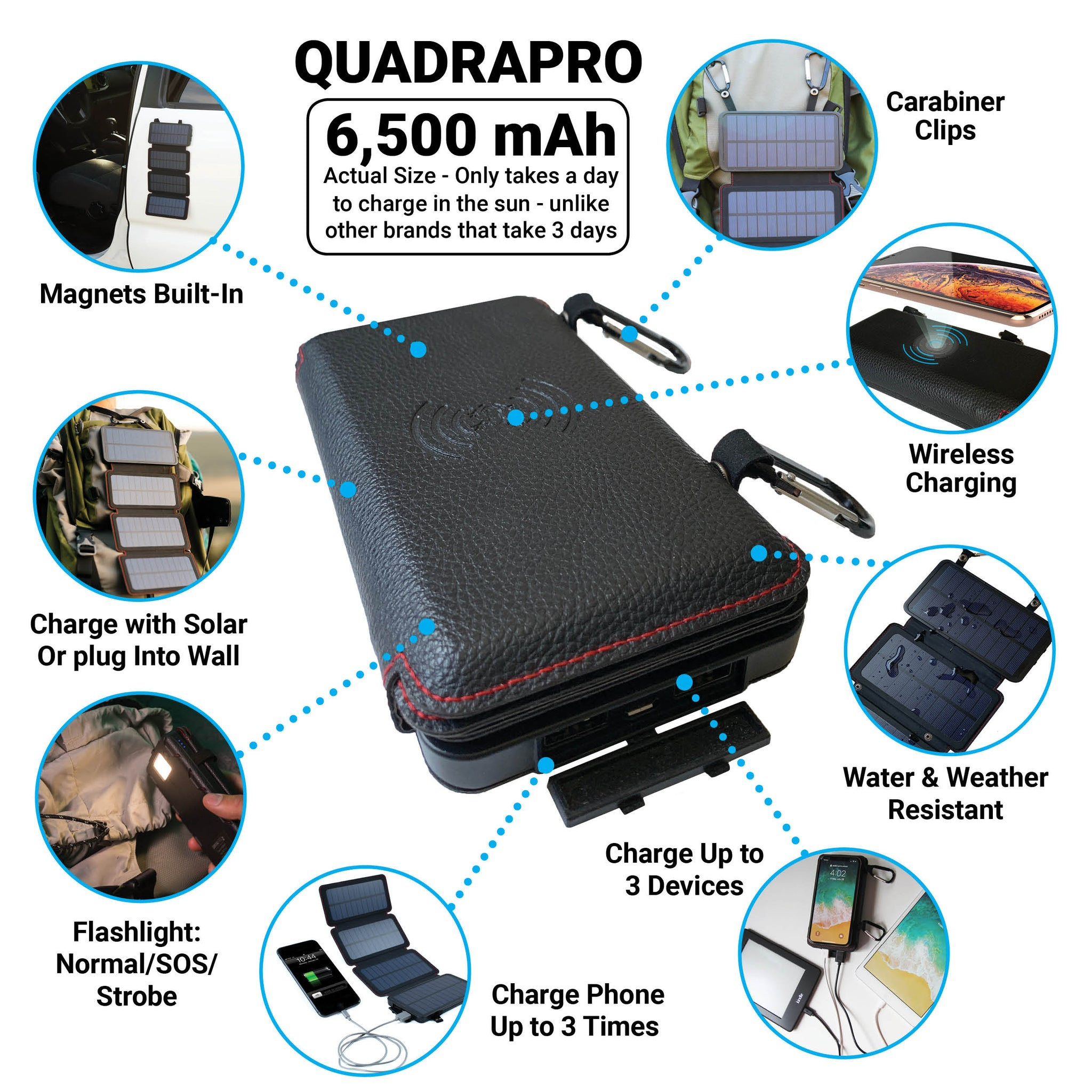 QuadraPro Solar Power Bank - Portable Wireless Cell Phone Charger