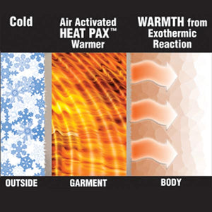 20-Hour Body Warmers by Heat Pax - 4 Pack - Survival Frog