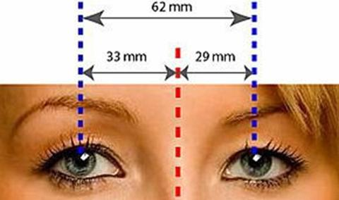Measure your inter-pupillary distance from the middle of your nose to your pupil for dental loupes.