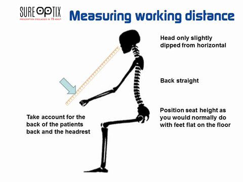 How to measure working distance for, dental loupes. Loupes for Dentists