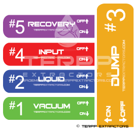 Vinyl Labels for Terpenator