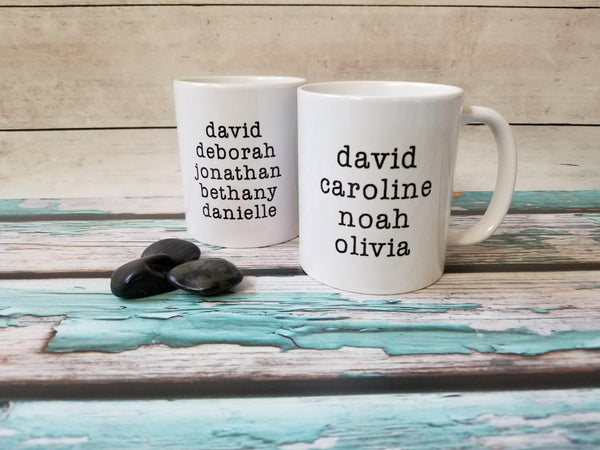 Personalized Farmhouse Name Mugs - Vintage Type