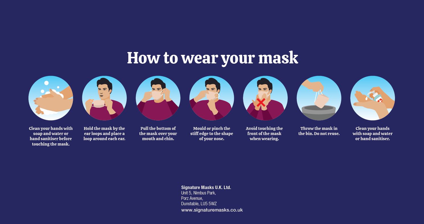 How To Wear A Facemask Properly