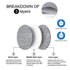 3 Layered Melt-blown Filter Face mask in Knitted Fabric Protective Face Masks Nomarchshop.com