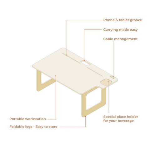 Features of the compact desk