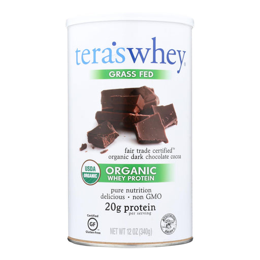 product_title], Eco-Friendly Home & Grocery, Tera's Whey, Green Club
