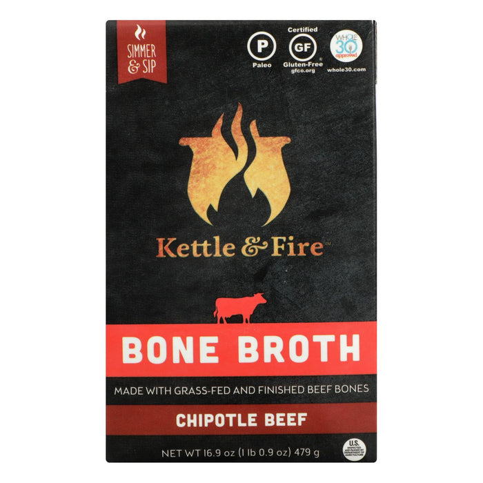 product_title], Eco-Friendly Home & Grocery, Kettle And Fire, Green Club