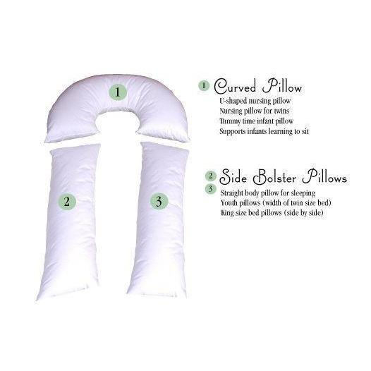 Comfort-U Maternity Pillow - 3 piece pillow in white case-Pillow-Jack and Jill Boutique