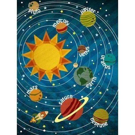 Our Solar System | Canvas Wall Art-Canvas Wall Art-Jack and Jill Boutique